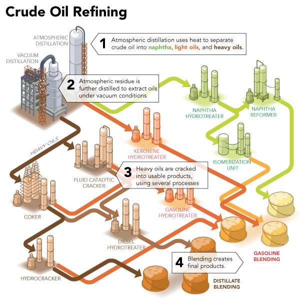 crude oil.png