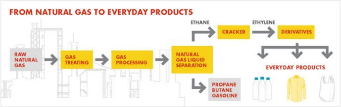 ethane cracker.jpg