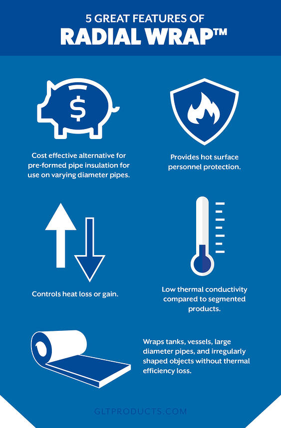 Radial Wrap Infographic