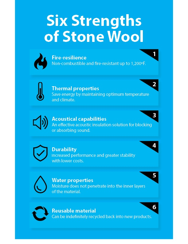 six strengths of stone wool infographic